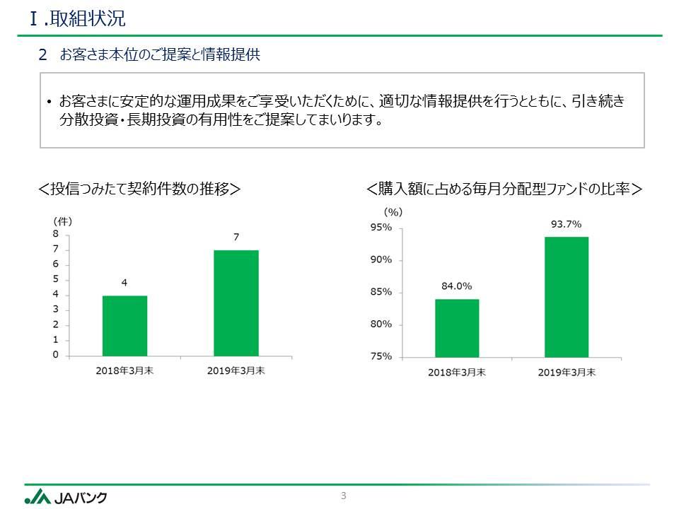 05_3_別紙2_取組状況およびKPI実績値公表資料(丹波ひかみ)